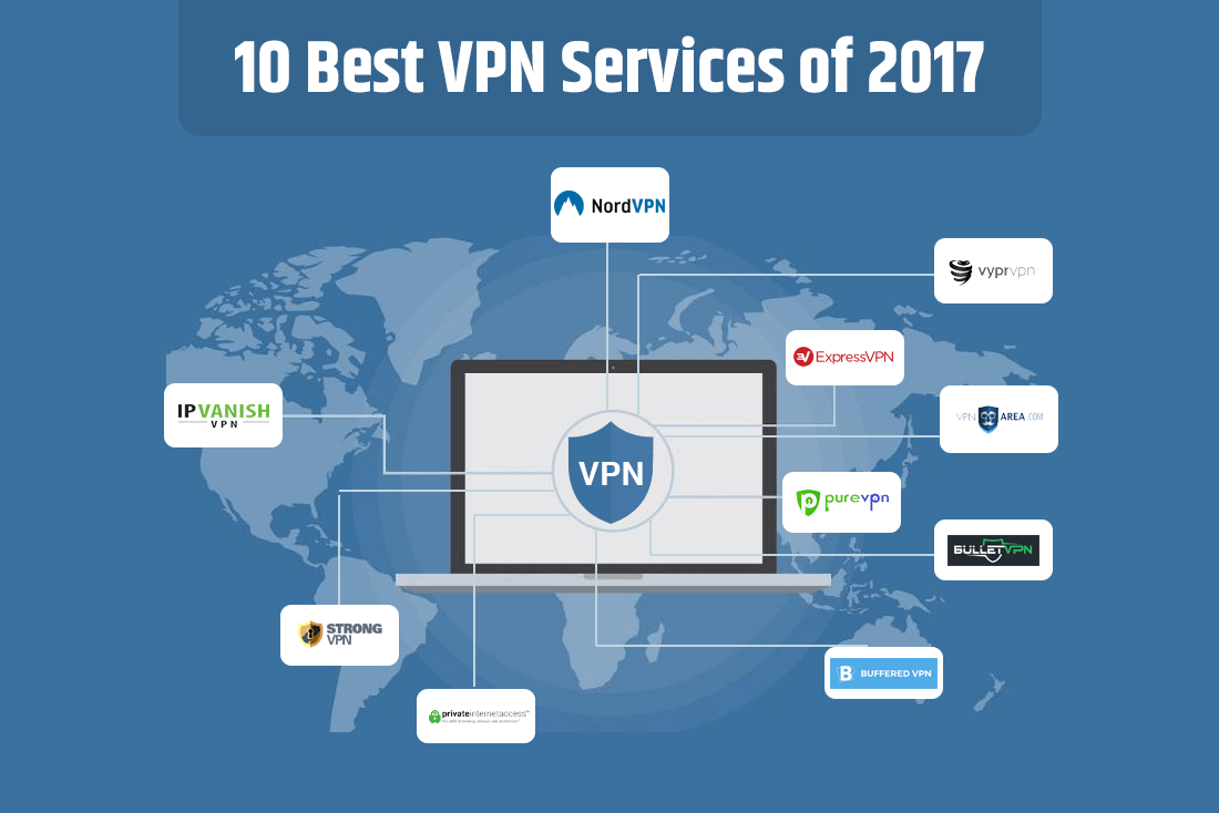Top 10 Best VPN Services of 2017
