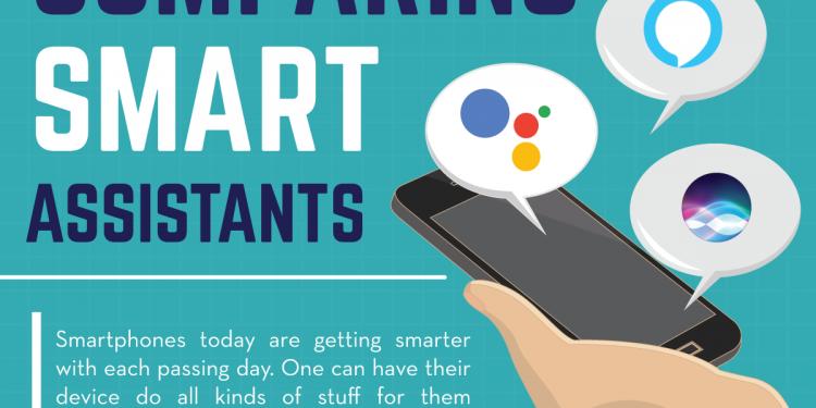 Comparing Smart Assistants - Infographics Header